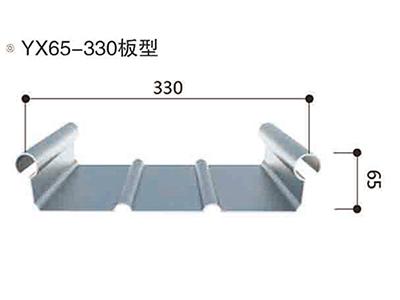 YX65-300板型