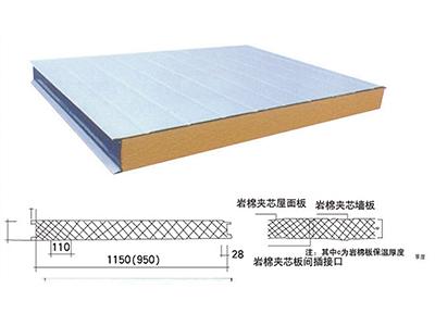 1150(950)岩棉夹芯屋面板