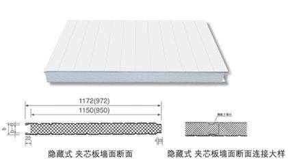插接式夹芯板墙板